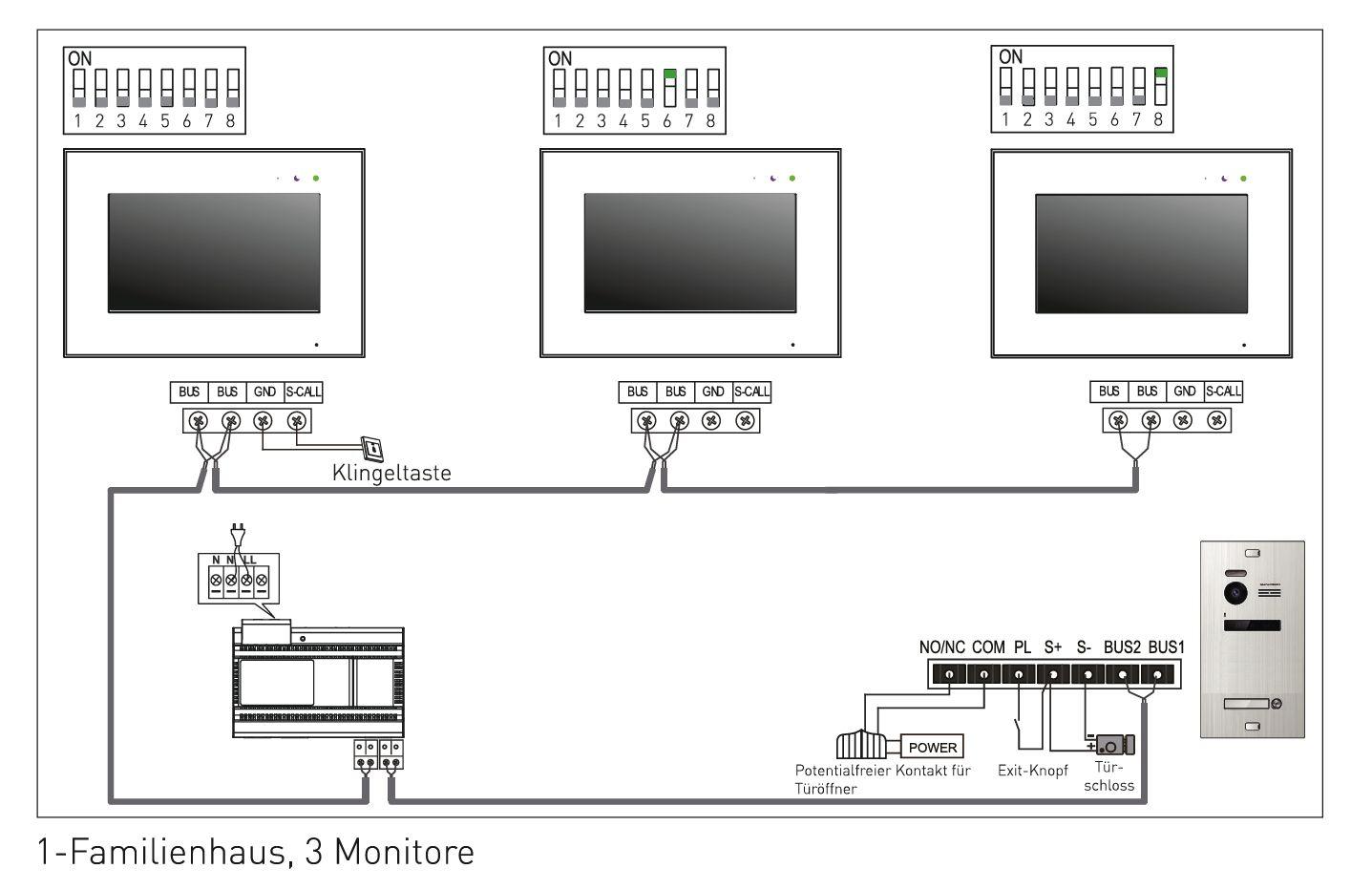 Anschlussschema 1 Taste, 3 Monitore