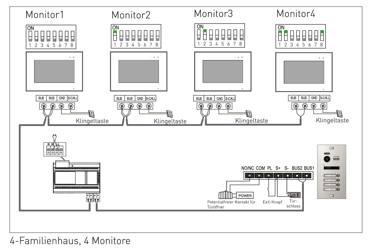 Balter EVO Anschlußdiagram - 4 Klingeltasten, 4 Monitore