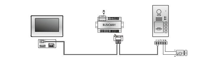 INstallationsbeispiel Evida mit 1 Monitor