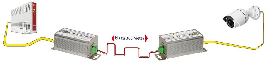 2-Draht-Netzwerkadapter