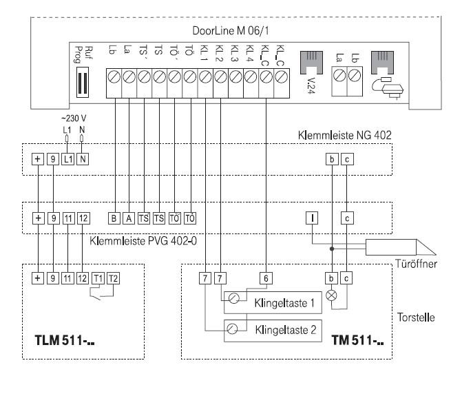 Anschlussbild Doorline M06/1 + Siedle PVG402